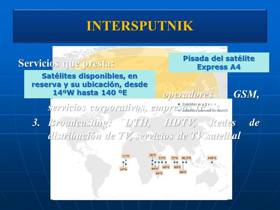 INTERSPUTNIKINTERSPUTNIK Servicios que presta: 1.Servicios de Satélite 2.Telecomunicaciones: operadores GSM, servicios corporativos, empresas IPS´s 3.
