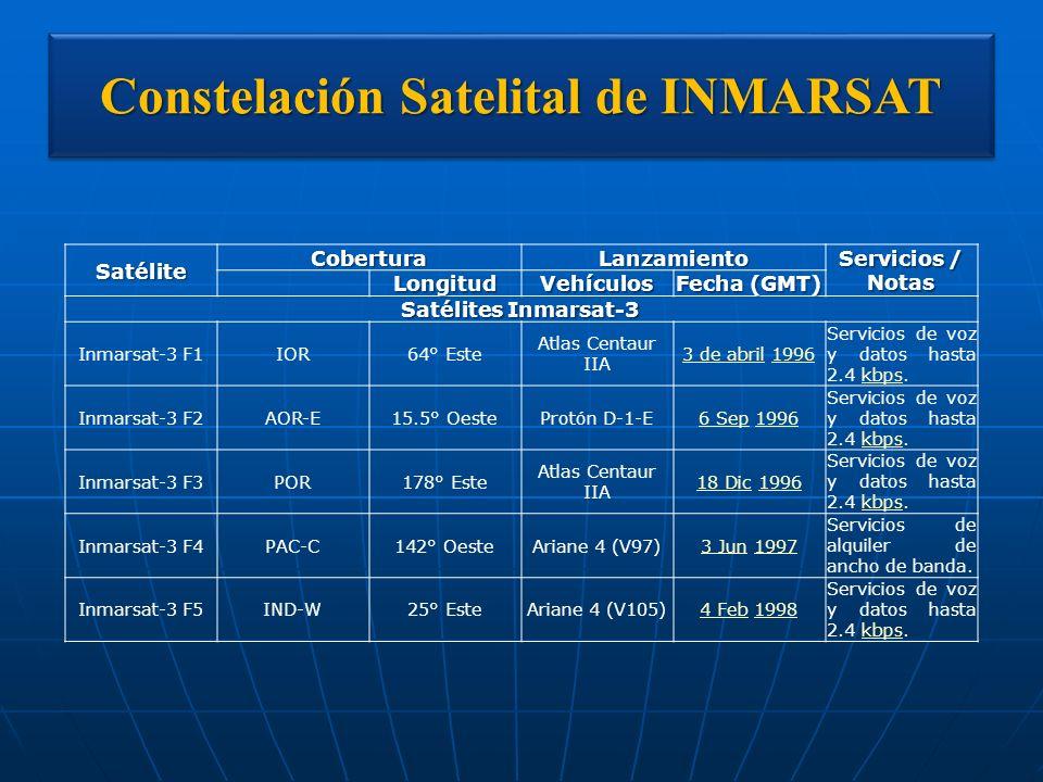 SatéliteCoberturaLanzamiento Servicios / Notas LongitudVehículos Fecha (GMT) Satélites Inmarsat-3 Inmarsat-3 F1IOR64° Este Atlas Centaur IIA 3 de abri