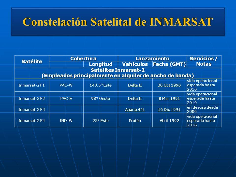 SatéliteCoberturaLanzamiento Servicios / Notas LongitudVehículos Fecha (GMT) Satélites Inmarsat-2 (Empleados principalmente en alquiler de ancho de ba