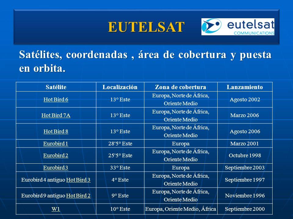 EUTELSATEUTELSAT Satélites, coordenadas, área de cobertura y puesta en orbita. SatéliteLocalizaciónZona de coberturaLanzamiento Hot Bird 613° Este Eur