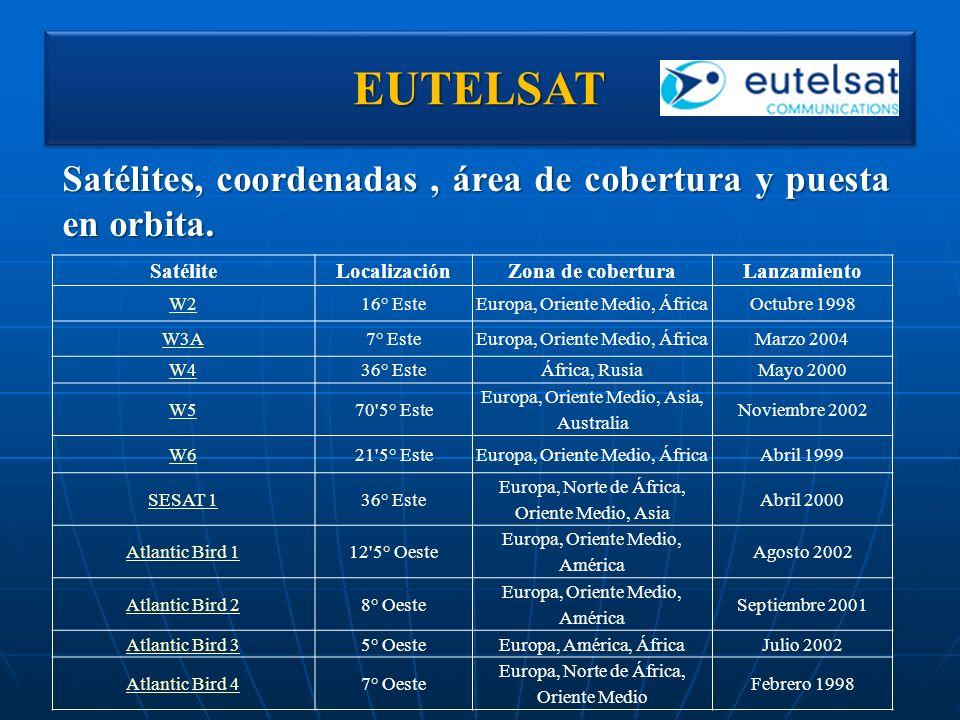 EUTELSATEUTELSAT Satélites, coordenadas, área de cobertura y puesta en orbita. SatéliteLocalizaciónZona de coberturaLanzamiento W216° EsteEuropa, Orie
