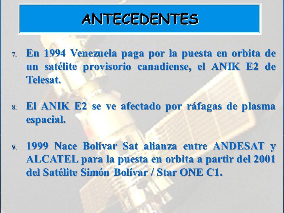 7. En 1994 Venezuela paga por la puesta en orbita de un satélite provisorio canadiense, el ANIK E2 de Telesat. 8. El ANIK E2 se ve afectado por ráfaga