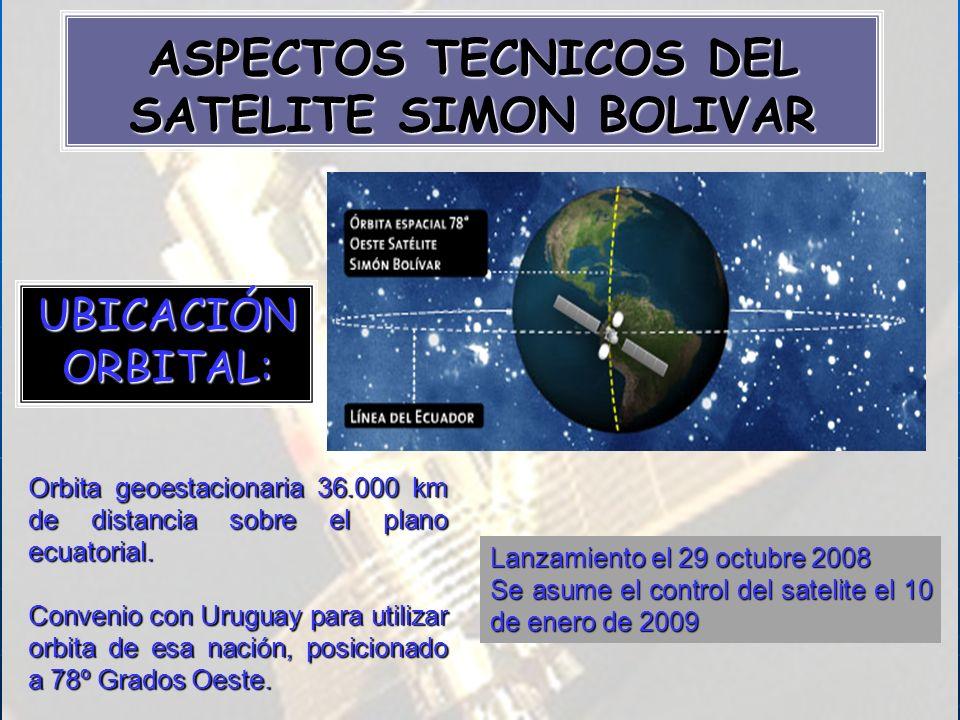 ASPECTOS TECNICOS DEL SATELITE SIMON BOLIVAR UBICACIÓN ORBITAL: Orbita geoestacionaria 36.000 km de distancia sobre el plano ecuatorial. Convenio con