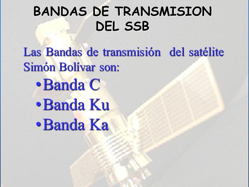 BANDAS DE TRANSMISION DEL SSB Las Bandas de transmisión del satélite Simón Bolívar son: Banda C Banda C Banda Ku Banda Ku Banda Ka Banda Ka