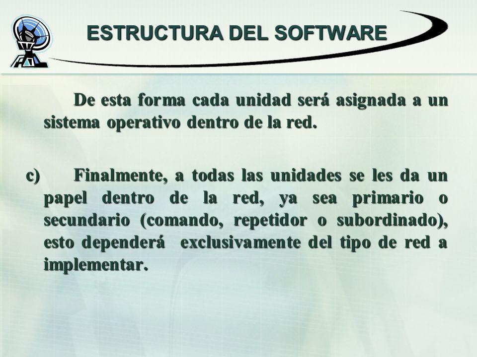 ESTRUCTURA DEL SOFTWARE De esta forma cada unidad será asignada a un sistema operativo dentro de la red. c)Finalmente, a todas las unidades se les da