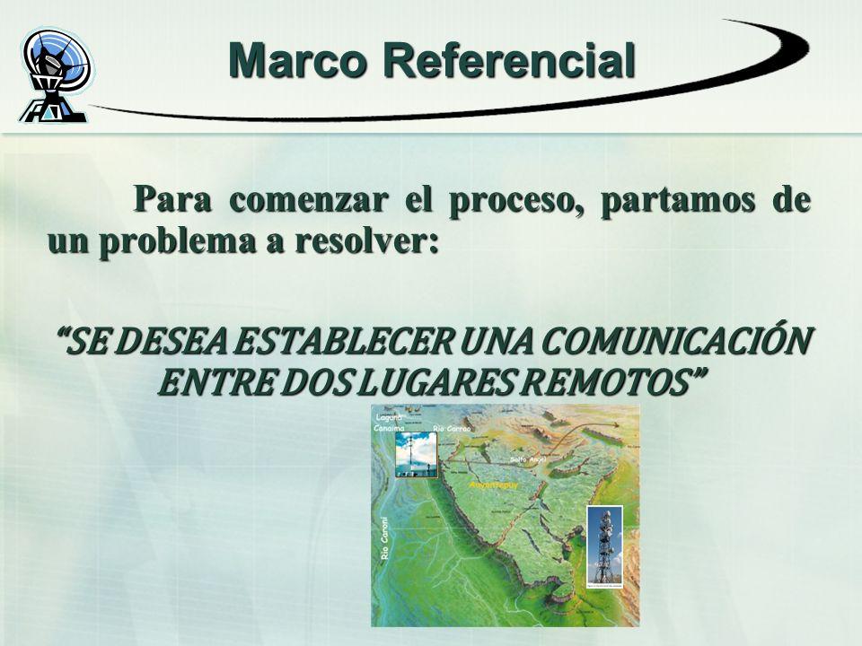 Marco Referencial Para comenzar el proceso, partamos de un problema a resolver: SE DESEA ESTABLECER UNA COMUNICACIÓN ENTRE DOS LUGARES REMOTOS