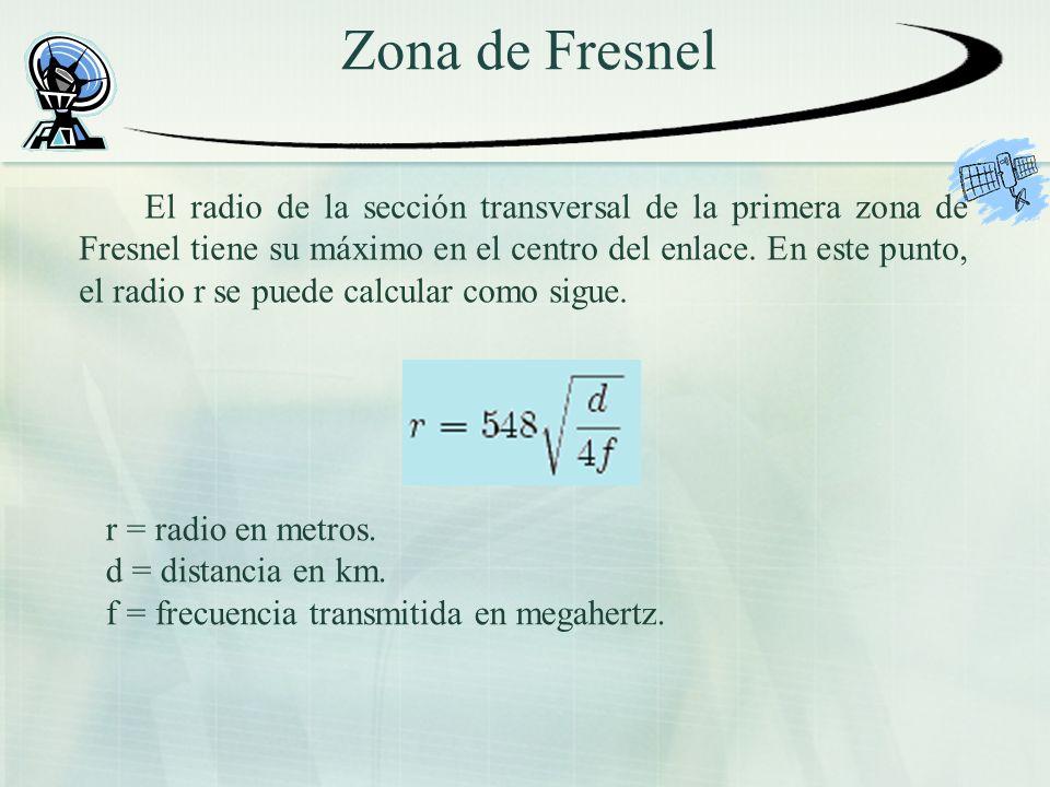 Zona de Fresnel El radio de la sección transversal de la primera zona de Fresnel tiene su máximo en el centro del enlace. En este punto, el radio r se