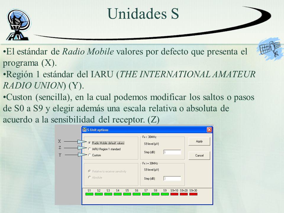 Unidades S El estándar de Radio Mobile valores por defecto que presenta el programa (X). Región 1 estándar del IARU (THE INTERNATIONAL AMATEUR RADIO U