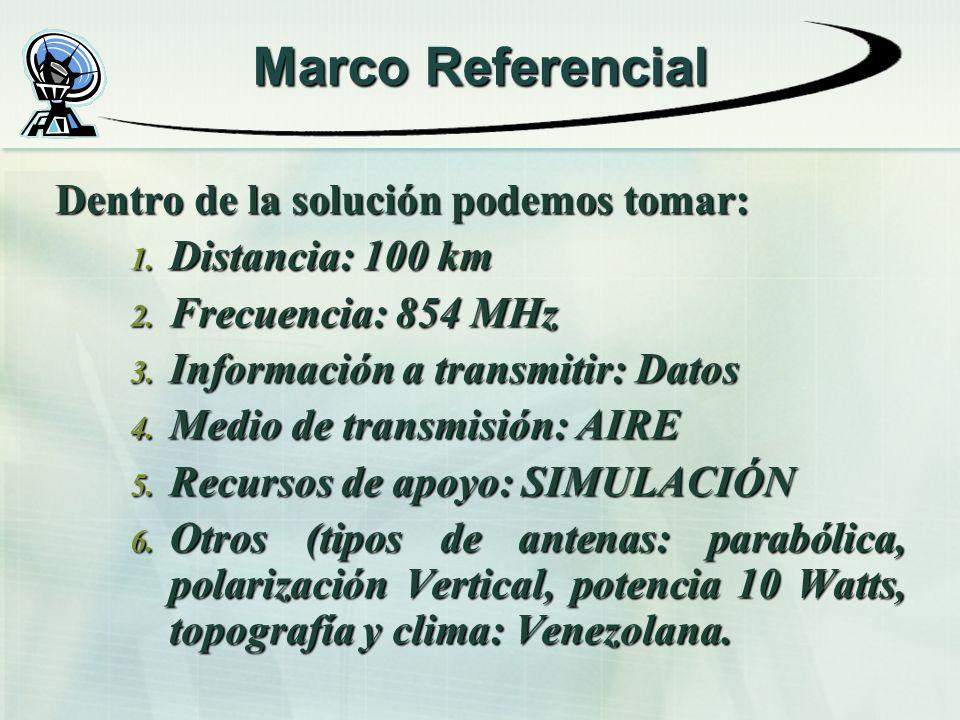 Marco Referencial Dentro de la solución podemos tomar: 1. Distancia: 100 km 2. Frecuencia: 854 MHz 3. Información a transmitir: Datos 4. Medio de tran