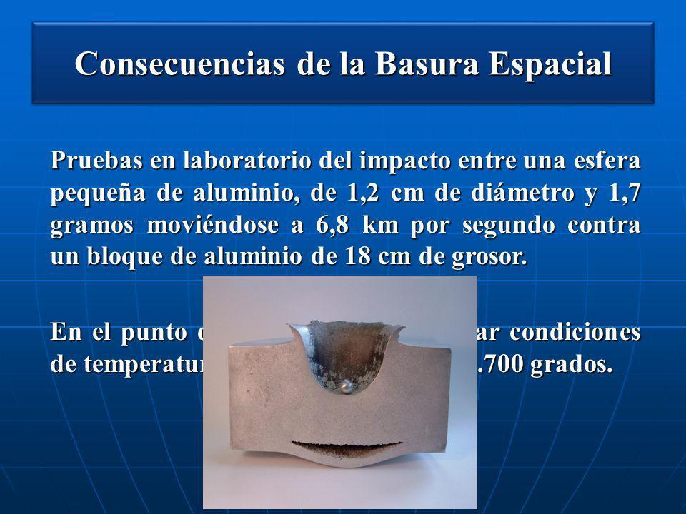 Pruebas en laboratorio del impacto entre una esfera pequeña de aluminio, de 1,2 cm de diámetro y 1,7 gramos moviéndose a 6,8 km por segundo contra un