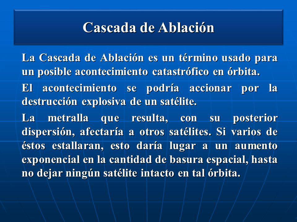 Cascada de Ablación La Cascada de Ablación es un término usado para un posible acontecimiento catastrófico en órbita. El acontecimiento se podría acci