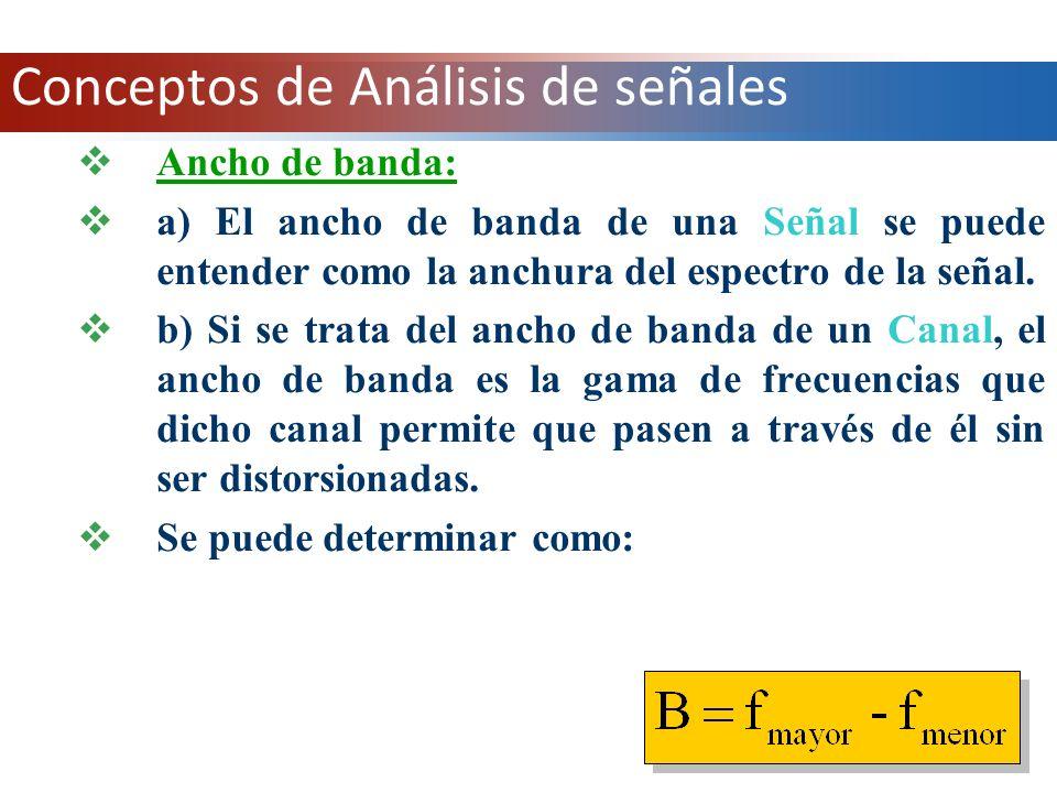 Ancho de banda: a) El ancho de banda de una Señal se puede entender como la anchura del espectro de la señal. b) Si se trata del ancho de banda de un