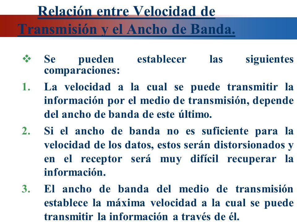 Relación entre Velocidad de Transmisión y el Ancho de Banda. Se pueden establecer las siguientes comparaciones: 1.La velocidad a la cual se puede tran