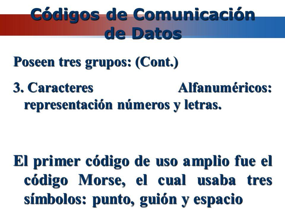 Poseen tres grupos: (Cont.) 3. Caracteres Alfanuméricos: representación números y letras. El primer código de uso amplio fue el código Morse, el cual