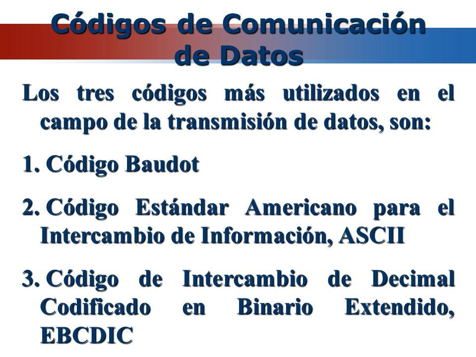 Los tres códigos más utilizados en el campo de la transmisión de datos, son: 1. Código Baudot 2. Código Estándar Americano para el Intercambio de Info