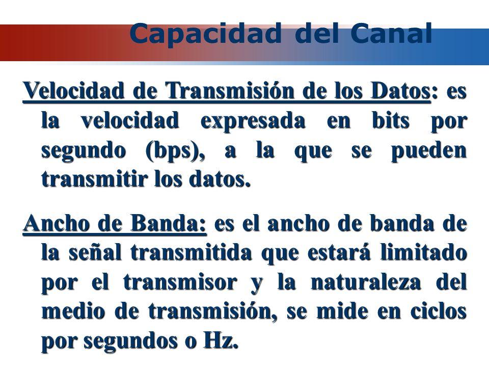 Capacidad del Canal Velocidad de Transmisión de los Datos: es la velocidad expresada en bits por segundo (bps), a la que se pueden transmitir los dato