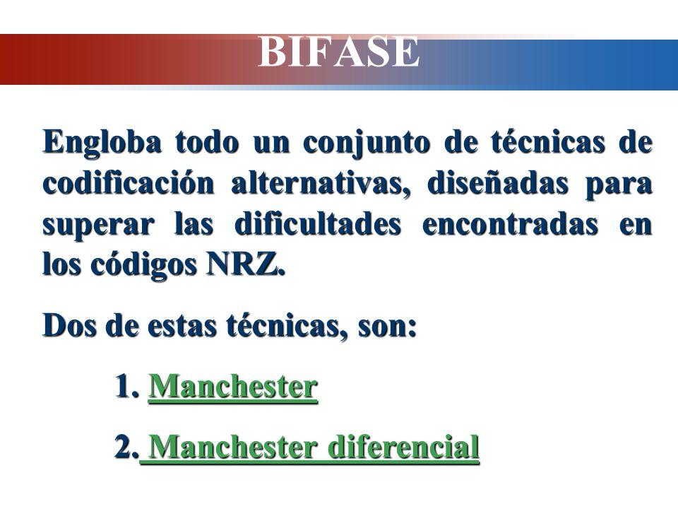 BIFASE Engloba todo un conjunto de técnicas de codificación alternativas, diseñadas para superar las dificultades encontradas en los códigos NRZ. Dos