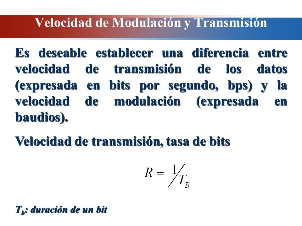 Velocidad de Modulación y Transmisión Es deseable establecer una diferencia entre velocidad de transmisión de los datos (expresada en bits por segundo