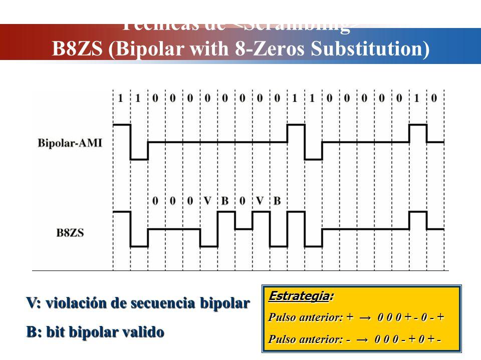 Técnicas de B8ZS (Bipolar with 8-Zeros Substitution) V: violación de secuencia bipolar B: bit bipolar valido Estrategia: Pulso anterior: + 0 0 0 + - 0