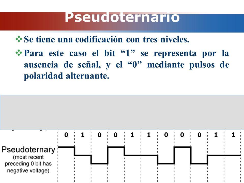 Pseudoternario Se tiene una codificación con tres niveles. Para este caso el bit 1 se representa por la ausencia de señal, y el 0 mediante pulsos de p