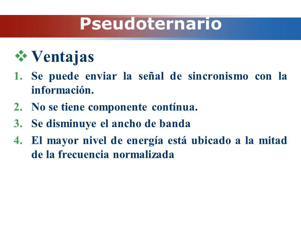 Pseudoternario Ventajas 1.Se puede enviar la señal de sincronismo con la información. 2.No se tiene componente contínua. 3.Se disminuye el ancho de ba