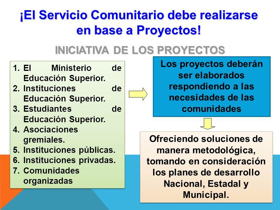 ¡El Servicio Comunitario debe realizarse en base a Proyectos! INICIATIVA DE LOS PROYECTOS Ofreciendo soluciones de manera metodológica, tomando en con