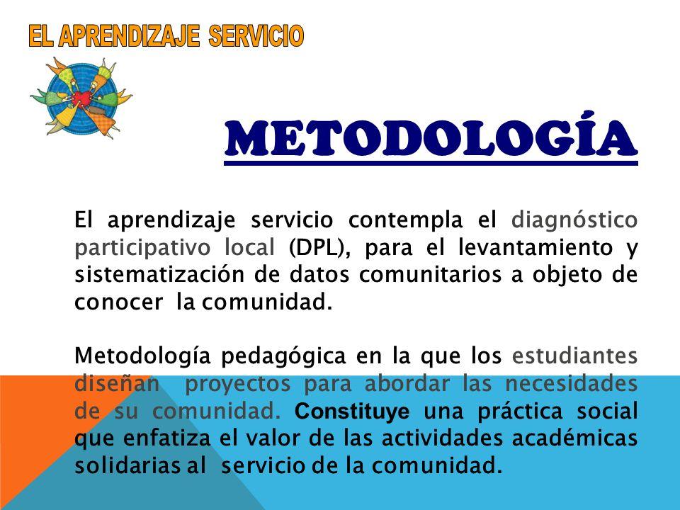 METODOLOGÍA El aprendizaje servicio contempla el diagnóstico participativo local (DPL), para el levantamiento y sistematización de datos comunitarios