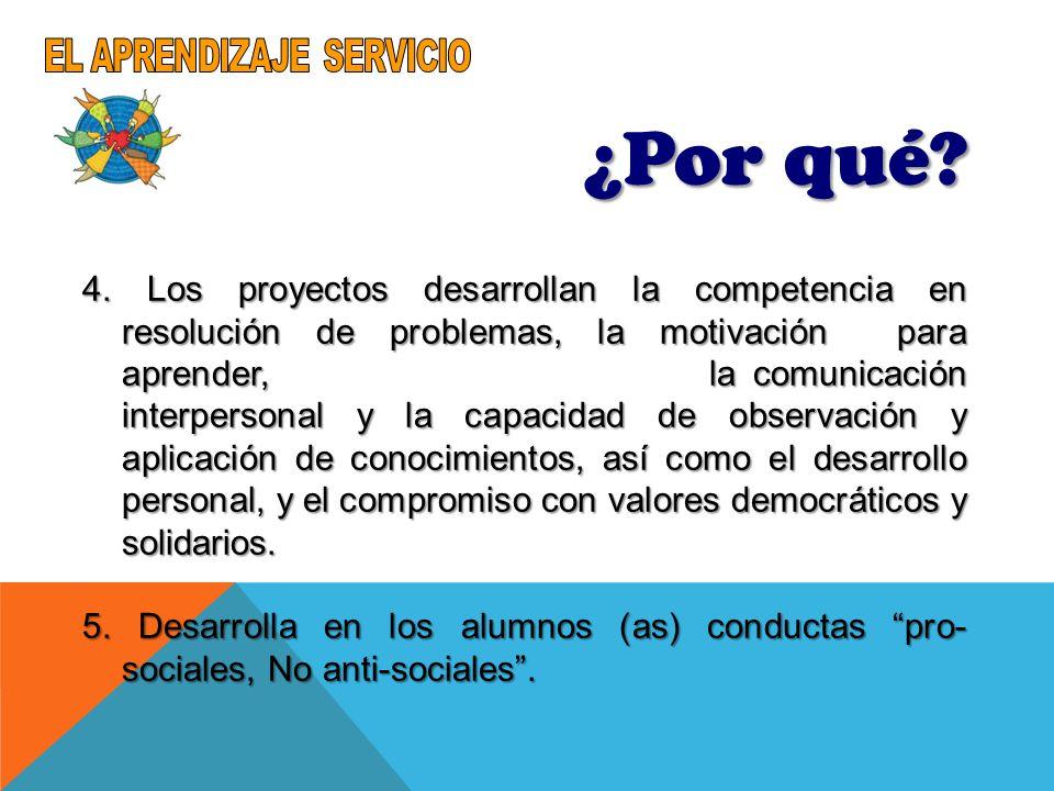 ¿Por qué? 4. Los proyectos desarrollan la competencia en resolución de problemas, la motivación para aprender, la comunicación interpersonal y la capa