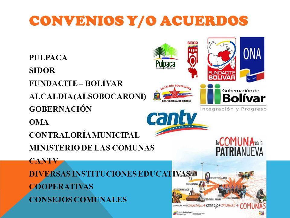 CONVENIOS Y/O ACUERDOS PULPACA SIDOR FUNDACITE – BOLÍVAR ALCALDIA (ALSOBOCARONI) GOBERNACIÓN OMA CONTRALORÍA MUNICIPAL MINISTERIO DE LAS COMUNAS CANTV