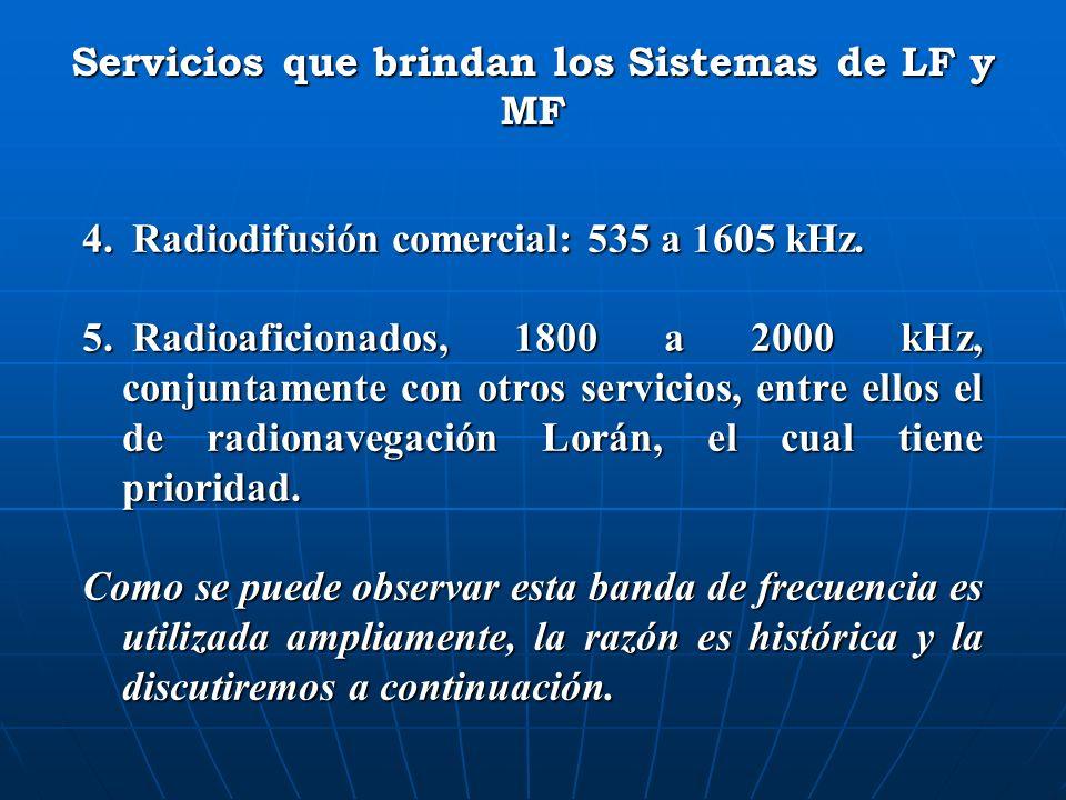 4. Radiodifusión comercial: 535 a 1605 kHz. 5. Radioaficionados, 1800 a 2000 kHz, conjuntamente con otros servicios, entre ellos el de radionavegación