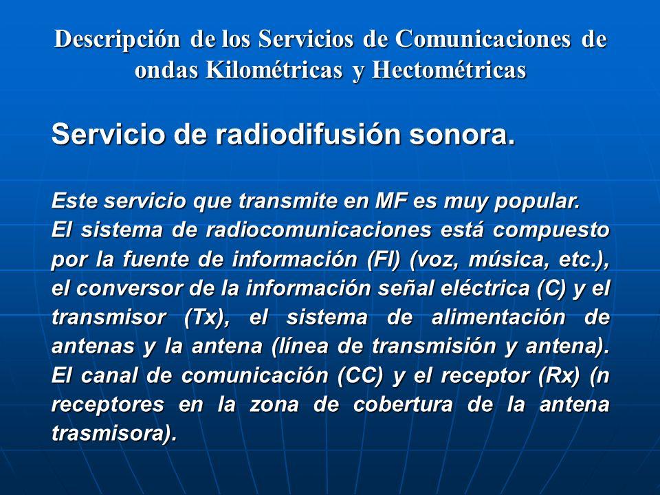 Descripción de los Servicios de Comunicaciones de ondas Kilométricas y Hectométricas Servicio de radiodifusión sonora. Este servicio que transmite en