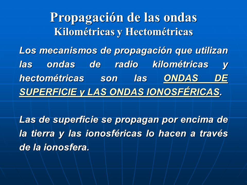 Propagación de las ondas Kilométricas y Hectométricas Los mecanismos de propagación que utilizan las ondas de radio kilométricas y hectométricas son l