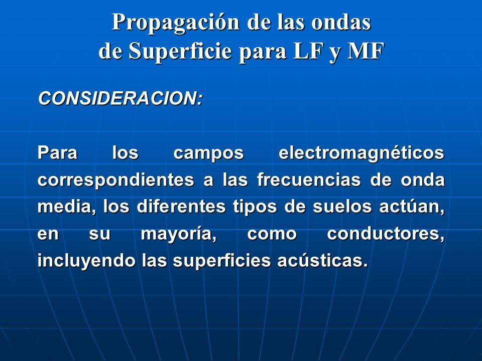 Propagación de las ondas de Superficie para LF y MF CONSIDERACION: Para los campos electromagnéticos correspondientes a las frecuencias de onda media,