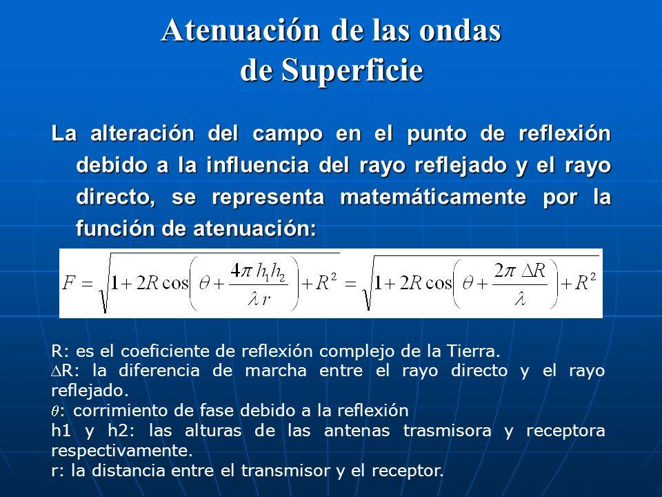 Atenuación de las ondas de Superficie La alteración del campo en el punto de reflexión debido a la influencia del rayo reflejado y el rayo directo, se