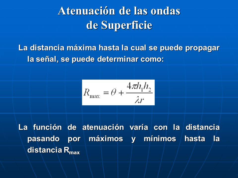Atenuación de las ondas de Superficie La distancia máxima hasta la cual se puede propagar la señal, se puede determinar como: La función de atenuación