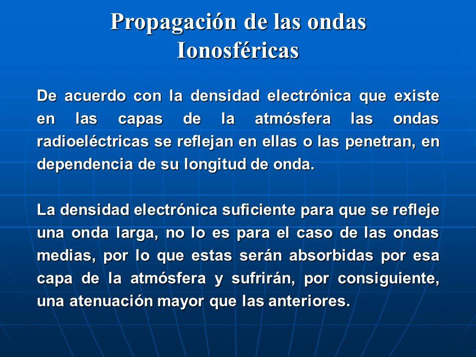 Propagación de las ondas Ionosféricas De acuerdo con la densidad electrónica que existe en las capas de la atmósfera las ondas radioeléctricas se refl