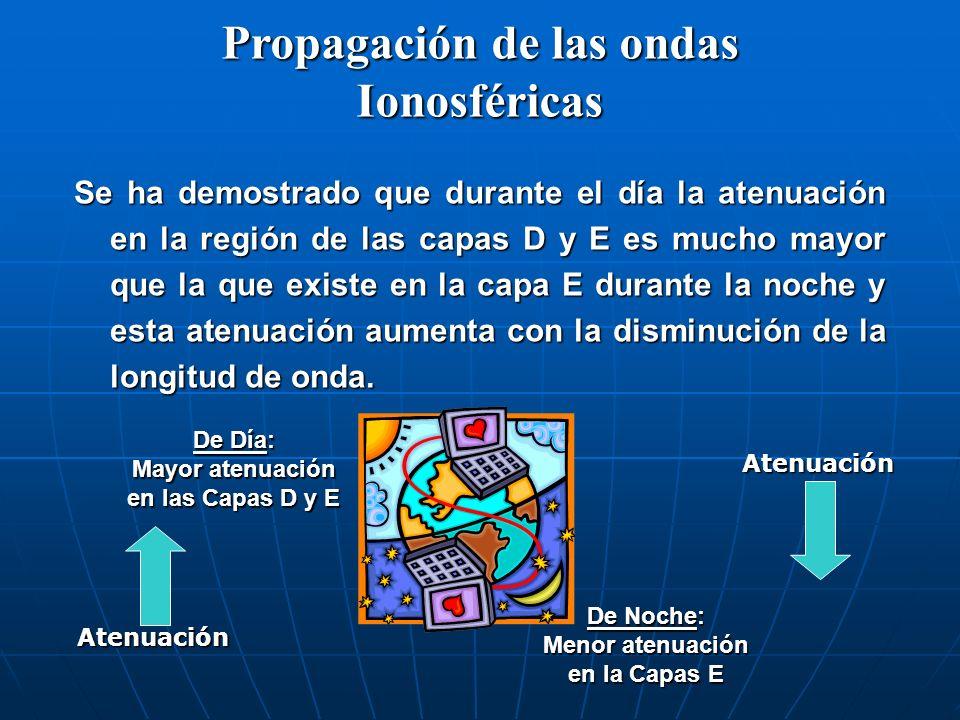 Propagación de las ondas Ionosféricas Se ha demostrado que durante el día la atenuación en la región de las capas D y E es mucho mayor que la que exis