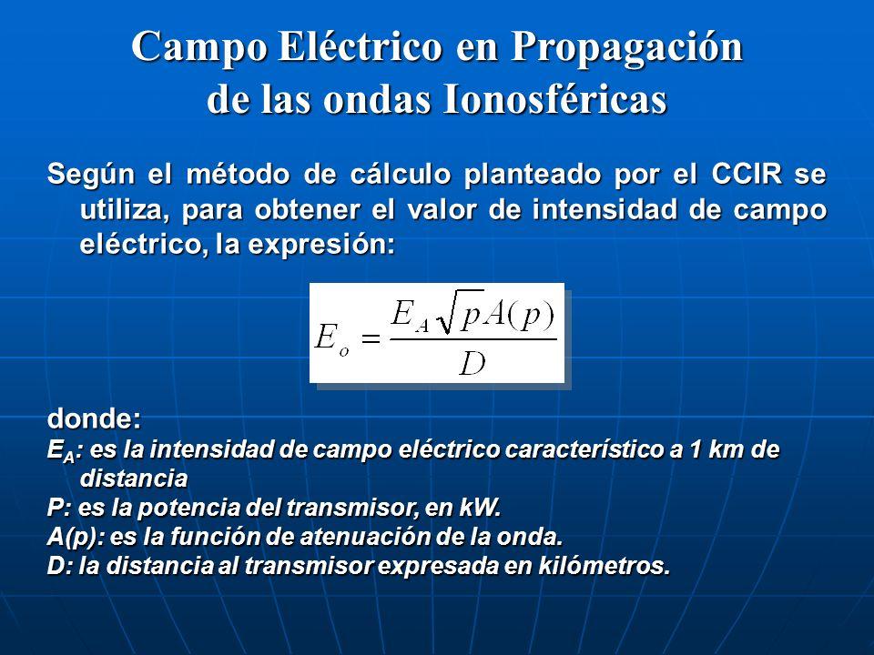 Campo Eléctrico en Propagación de las ondas Ionosféricas Según el método de cálculo planteado por el CCIR se utiliza, para obtener el valor de intensi