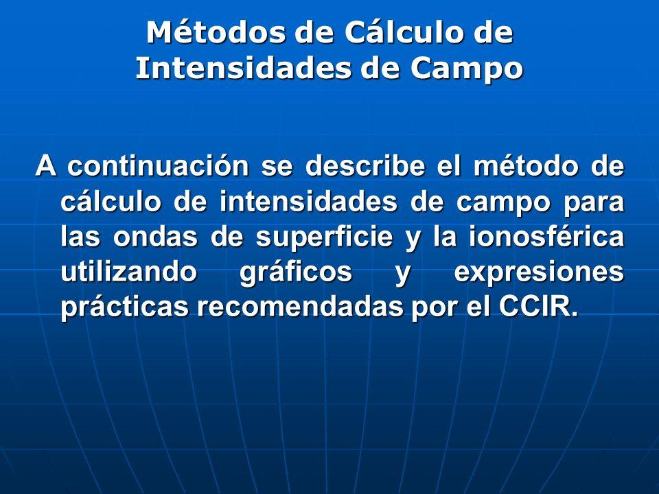 Métodos de Cálculo de Intensidades de Campo A continuación se describe el método de cálculo de intensidades de campo para las ondas de superficie y la