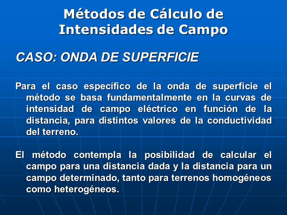 CASO: ONDA DE SUPERFICIE Para el caso específico de la onda de superficie el método se basa fundamentalmente en la curvas de intensidad de campo eléct