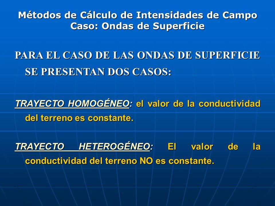 Métodos de Cálculo de Intensidades de Campo Caso: Ondas de Superficie PARA EL CASO DE LAS ONDAS DE SUPERFICIE SE PRESENTAN DOS CASOS: TRAYECTO HOMOGÉN