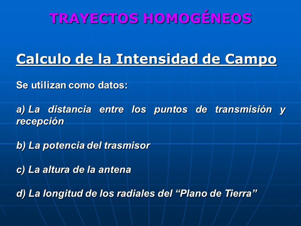 TRAYECTOS HOMOGÉNEOS Calculo de la Intensidad de Campo Se utilizan como datos: a) La distancia entre los puntos de transmisión y recepción b) La poten