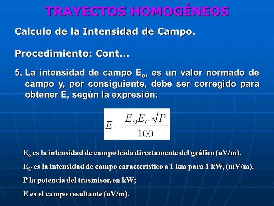 Calculo de la Intensidad de Campo. Procedimiento: Cont... 5.La intensidad de campo E o, es un valor normado de campo y, por consiguiente, debe ser cor