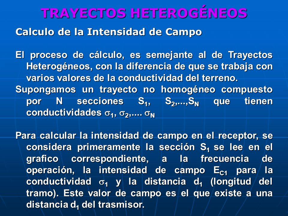 Calculo de la Intensidad de Campo El proceso de cálculo, es semejante al de Trayectos Heterogéneos, con la diferencia de que se trabaja con varios val