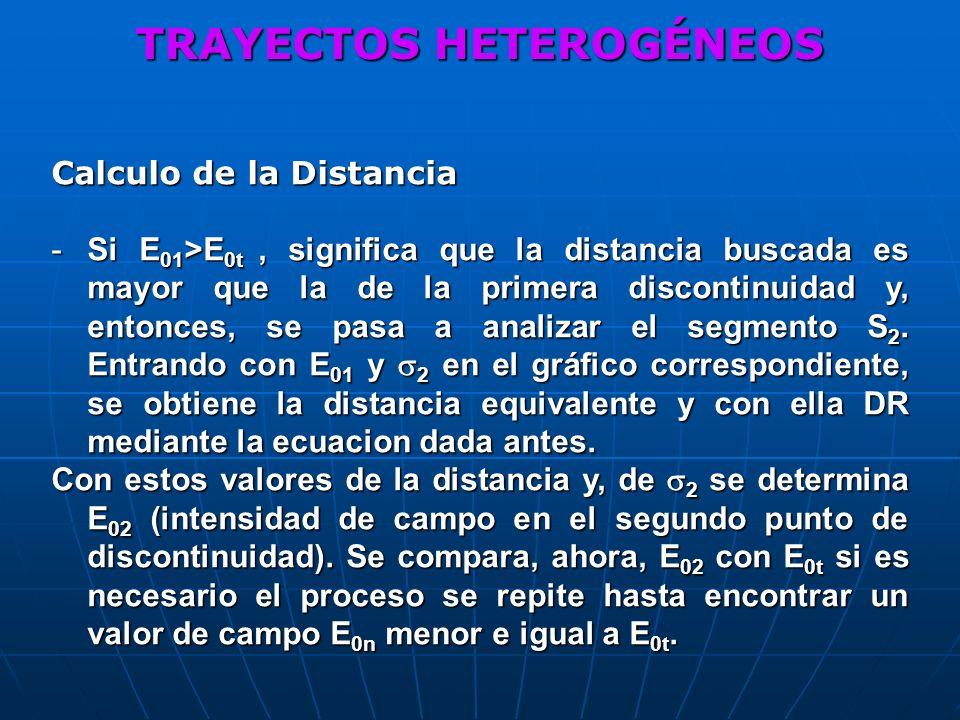 Calculo de la Distancia -Si E 01 >E 0t, significa que la distancia buscada es mayor que la de la primera discontinuidad y, entonces, se pasa a analiza