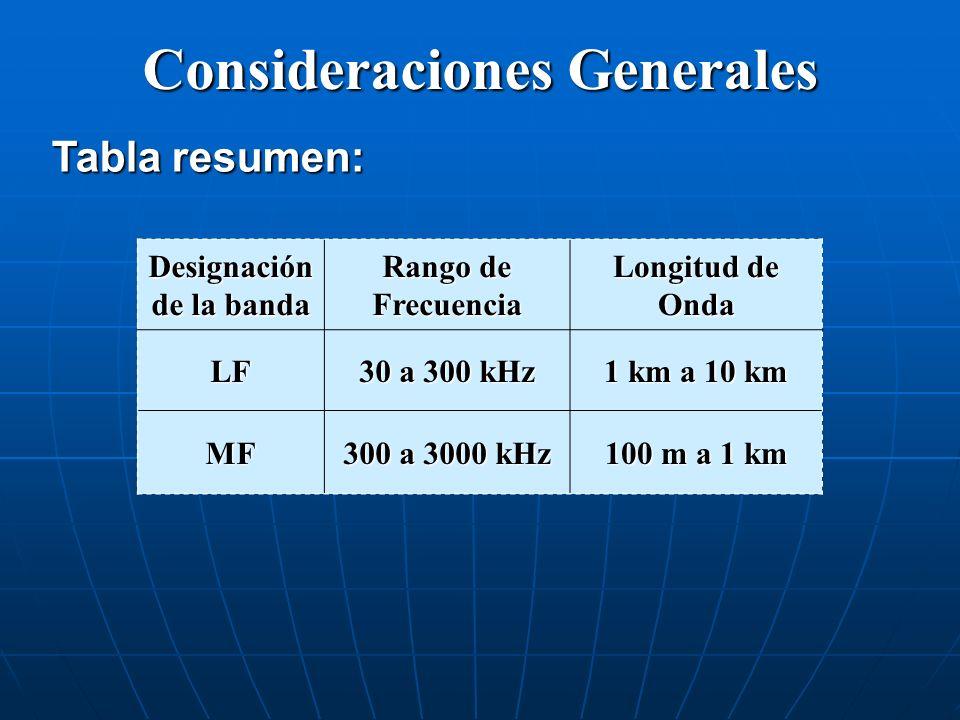 Designación de la banda Rango de Frecuencia Longitud de Onda LF 30 a 300 kHz 1 km a 10 km MF 300 a 3000 kHz 100 m a 1 km Tabla resumen: