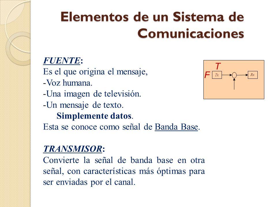 CANAL DE COMUNICACIONES: Es el medio de transmisión: -Un alambre.