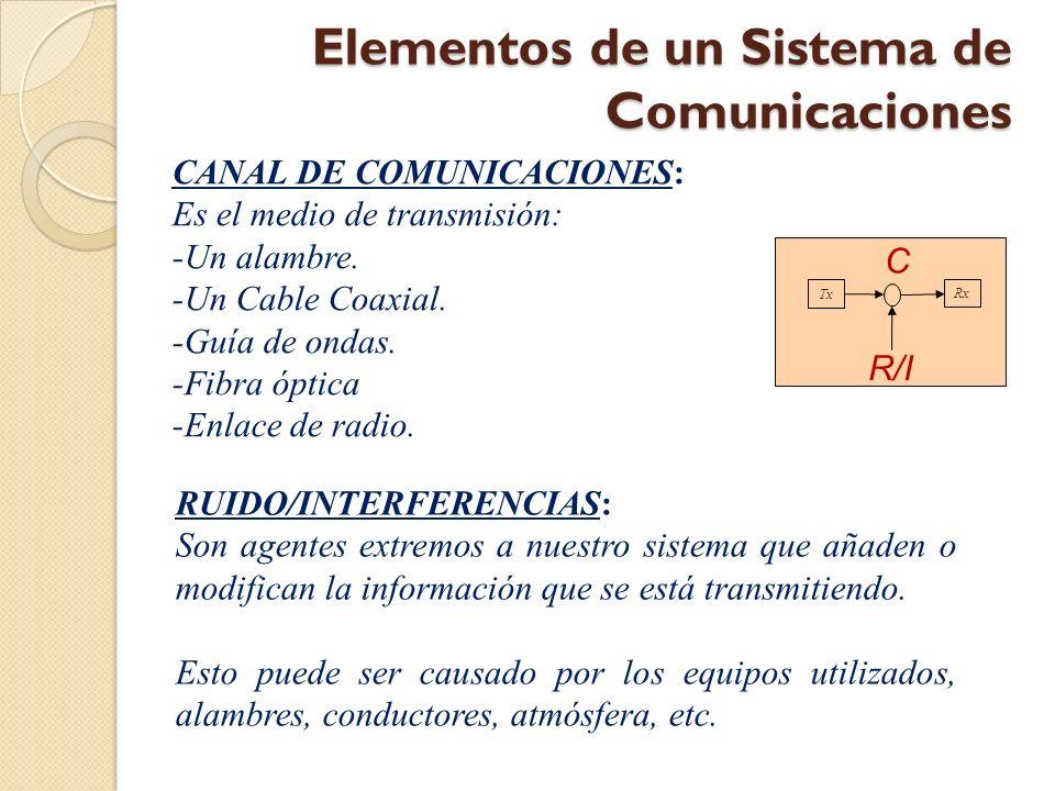 RECEPTOR: Procesa la señal proveniente del canal y la transforma en banda base, intentando eliminar la interferencia o ruido introducido.