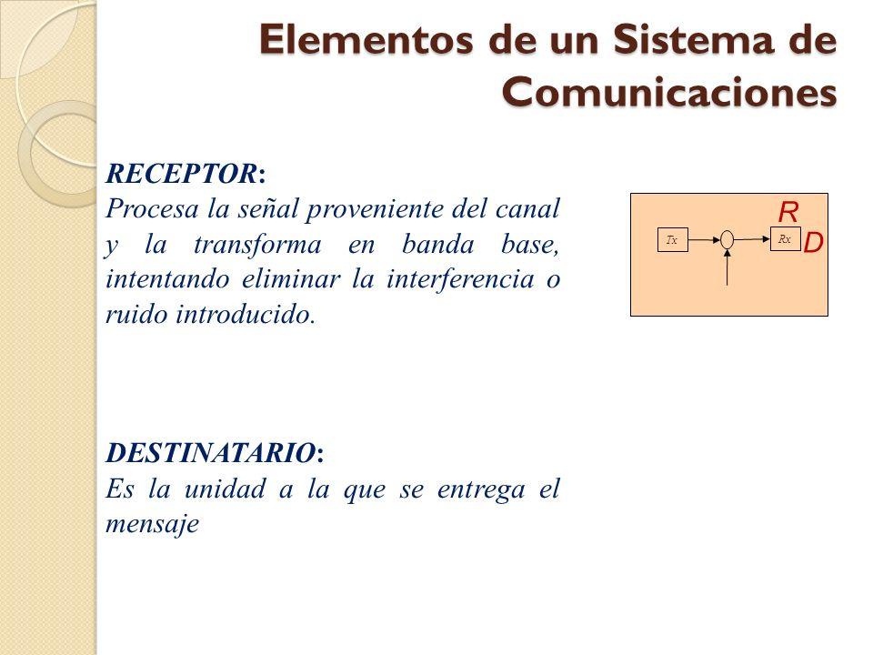 Ejemplos de Sistemas de Comunicaciones Elementos de un Sistema de Comunicaciones Elementos de un Sistema de Comunicaciones