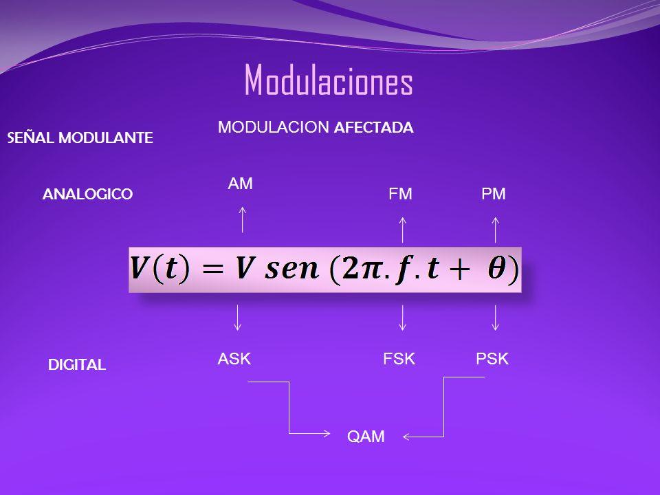 Modulaciones MODULACION AFECTADA AM FM PM ASKFSKPSK QAM ANALOGICO DIGITAL SEÑAL MODULANTE
